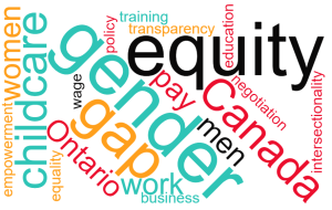 Gender Pay Gap word cloud
